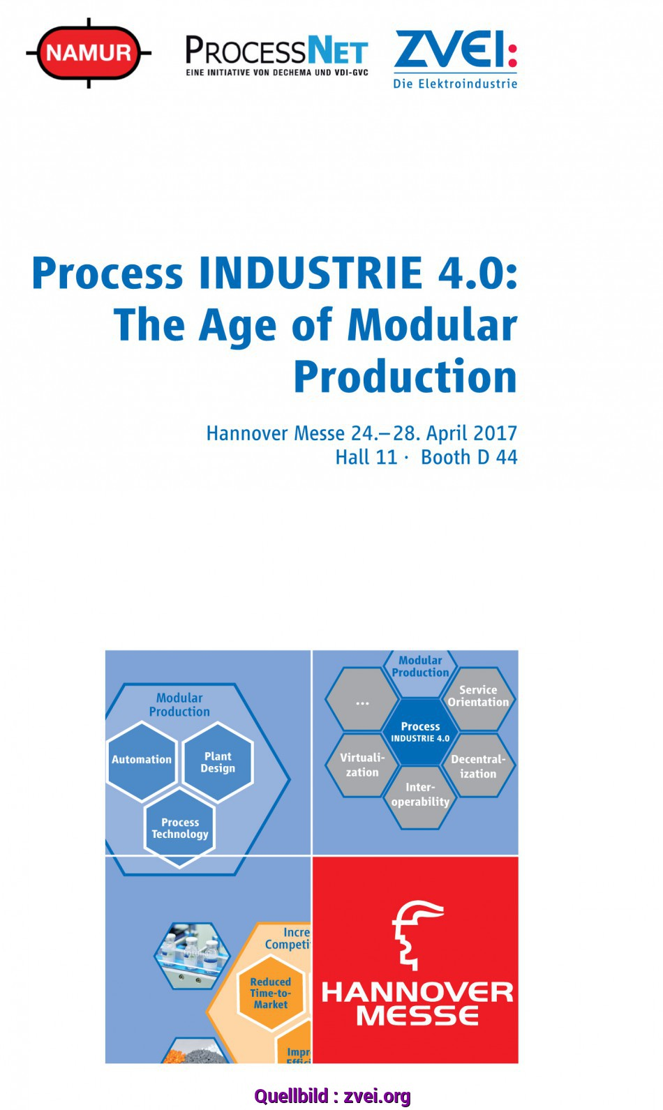Vorhanden Process Industrie 4.0:, Age Of Modular Production (Hannover Fair)