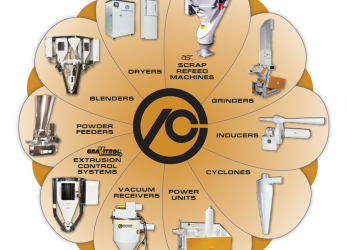 Einfach Great Systems Need, Best Auxiliary Equipment. At Process Control, We Dedicate Ourselves To Providing, Entire System To Guarantee That, Customers