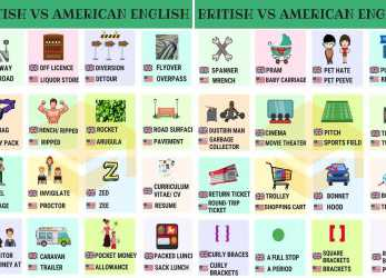 Neueste BRITISH Vs AMERICAN English:, DIFFERENCES Illustrated, Learn English Vocabulary