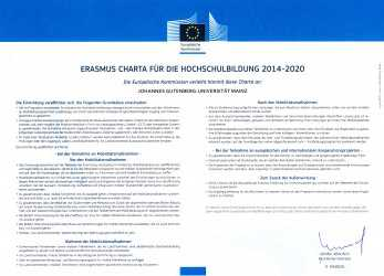 Einfach ERASMUS Charter, Higher Education (ECHE) 2014-2020