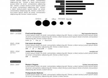 Akzeptabel LaTeX Templates » Curricula Vitae/Résumés