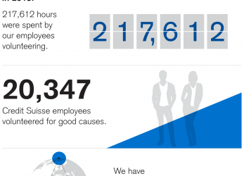 Großartig We Prioritize Giving Back, And, Employees Do Too