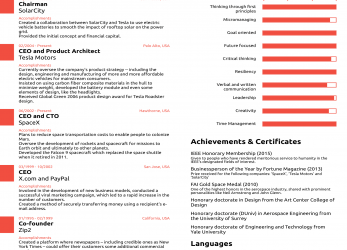 Beste This Résumé, Elon Musk Proves, Never, Ever Need To, More Than, Page