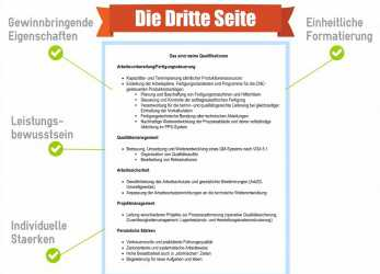 Komplex ... 29 Perfect Bewerbung Dritte Seite, Any Positions